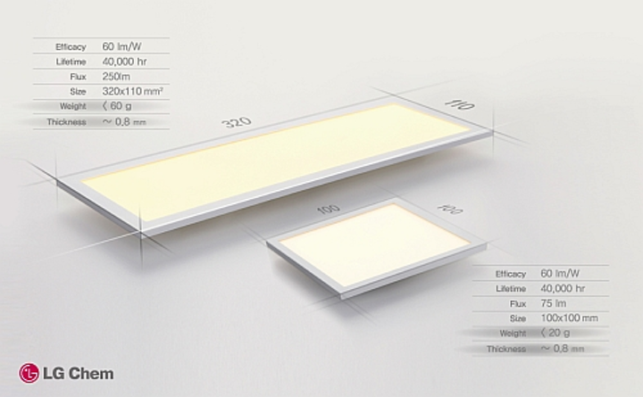 OLED lighting: LG Chem drops prices while Acuity adds amber fixture at LFI