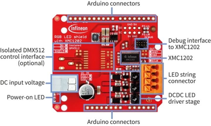 Infineon adds RGB LED development kit for open-source Arduino