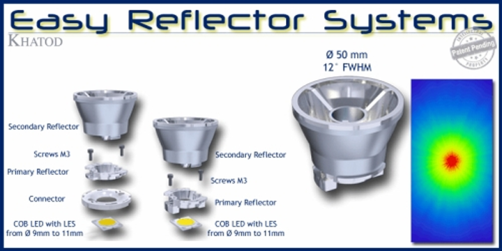 Khatod designs new Easy Reflector Systems for COB LED-based lighting
