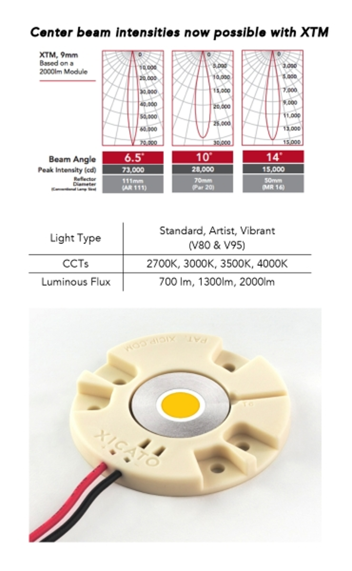 Xicato XTM LED module with 9-mm LES delivers narrow beams and high center beam intensities