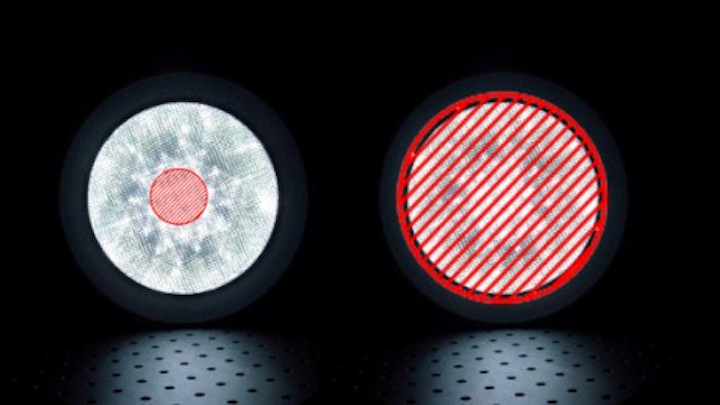 The IEC addresses characterization of the blue light hazard for LED products