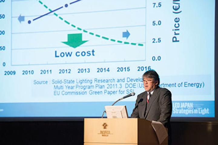 Strategies in Light Japan speakers explore the solid-state lighting frontier beyond lumens per watt