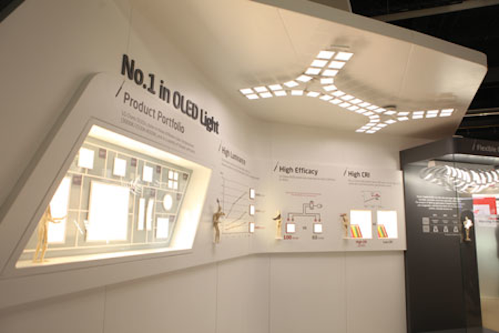 Light+Building: Global lighting event highlights LEDs, tunable lighting, and controls