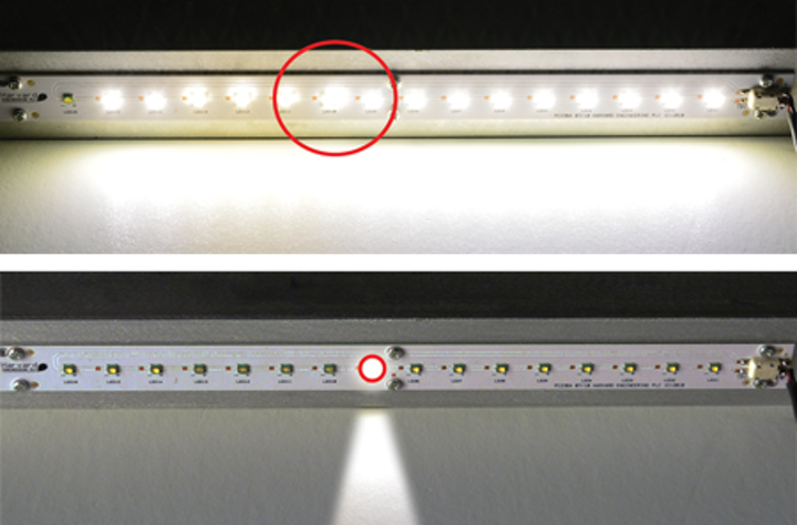 Risk group determination characterizes photobiological safety in LED lighting