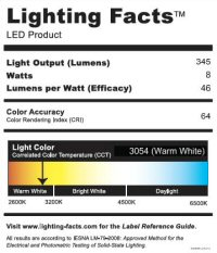Facts Label For Under Cabinet Lighting