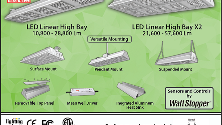 Truly Green Solutions introduces linear LED high bay fixtures