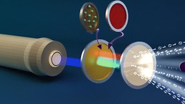 New phosphor blend for LEDs could crank up Li-Fi speed