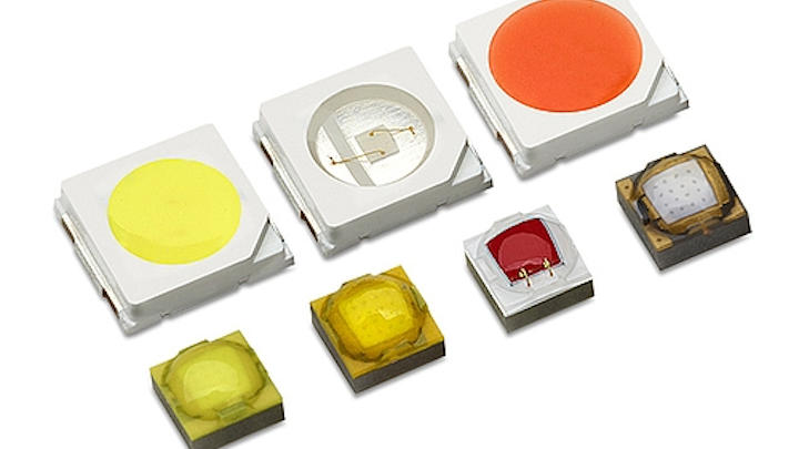 Lumileds adds LEDs for horticultural lighting spanning power levels and SPDs