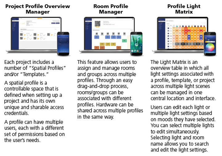 IoT lighting controls unlock new features and functionalities in