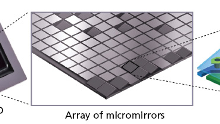 Digital micromirror devices enable dynamic stage lighting