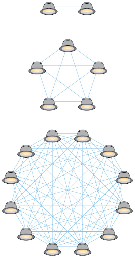 Bluetooth Mesh paves the way to IoT smart lighting