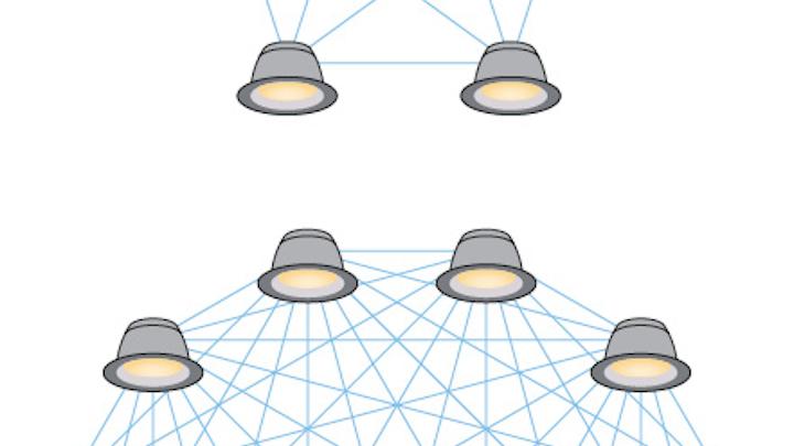 Bluetooth Mesh paves the way to IoT smart lighting