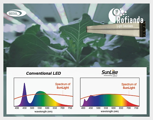 Horticultural lighting news: Seoul supplies SunLike LEDs to Rofianda, Illumitex boosts horticultural LED luminaire output