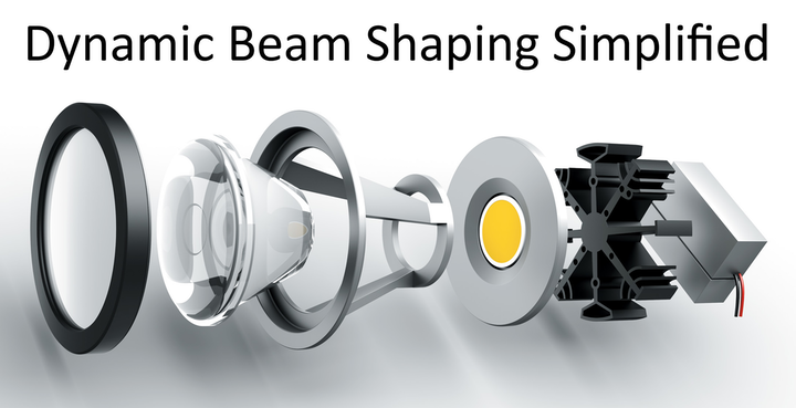 Dynamic Beam Shaping Simplified