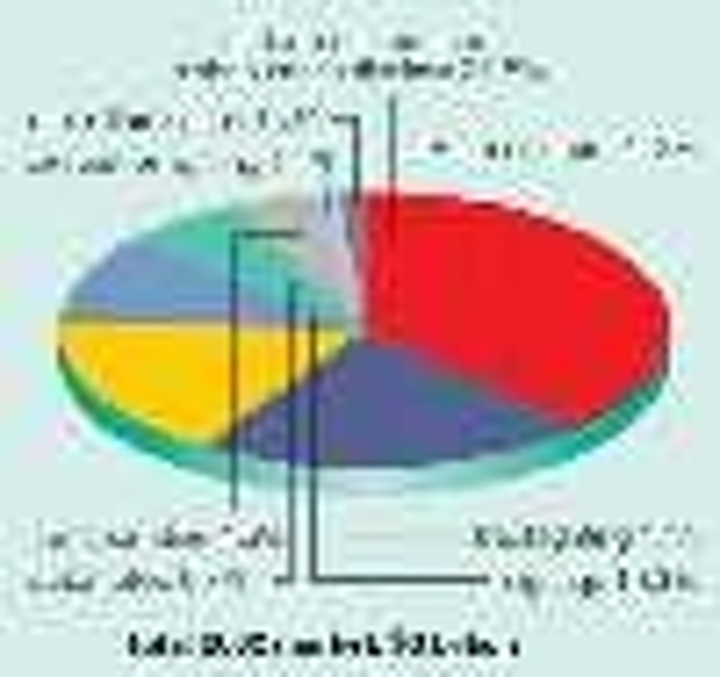 Content Dam Leds En Articles 2004 08 Backlighting Drives Market Growth In 2003 Leftcolumn Article Thumbnailimage File