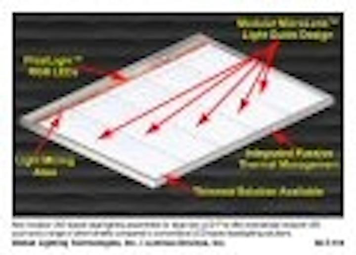 Content Dam Leds En Articles 2006 06 Glt And Luminus Unveil Led Based Edge Lighting For Lcd Tvs Leftcolumn Article Thumbnailimage File
