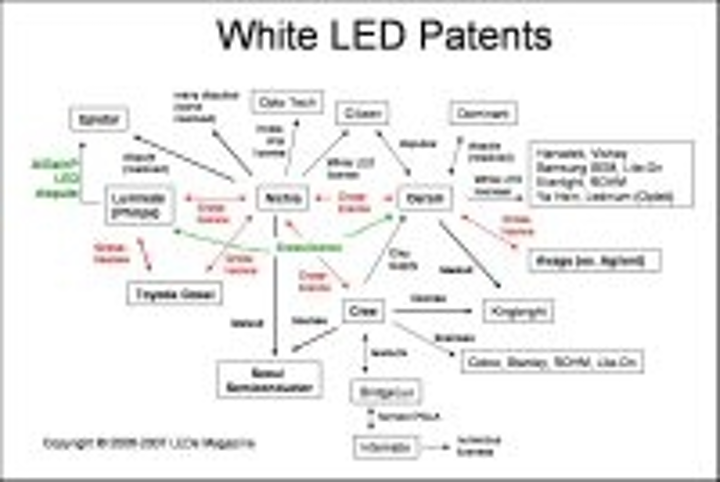 Content Dam Leds En Articles 2007 01 Osram And Philips Sign Led And Oled Cross License Leftcolumn Article Thumbnailimage File
