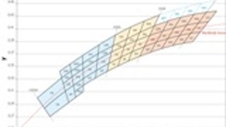 Content Dam Leds En Articles 2008 06 Lumileds Reduces Number Of Bins For Warm White Leds Leftcolumn Article Thumbnailimage File