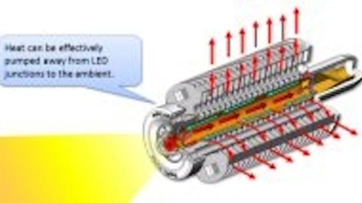 Content Dam Leds En Articles 2009 03 Neopac Opto Unveils 1500 Lm Led Light Engine Leftcolumn Article Thumbnailimage File
