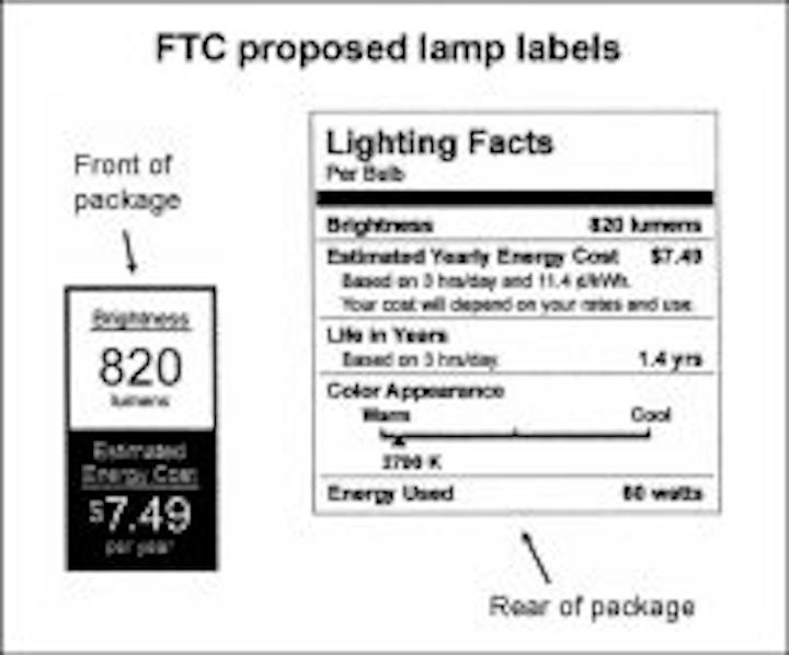 Content Dam Leds En Articles 2009 11 Ftc Proposes New Output Based Labels For Light Bulbs Leftcolumn Article Thumbnailimage File