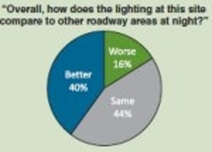 Content Dam Leds En Articles 2010 04 Rpi S Lighting Research Center Details Led Street Light Field Test Leftcolumn Article Thumbnailimage File