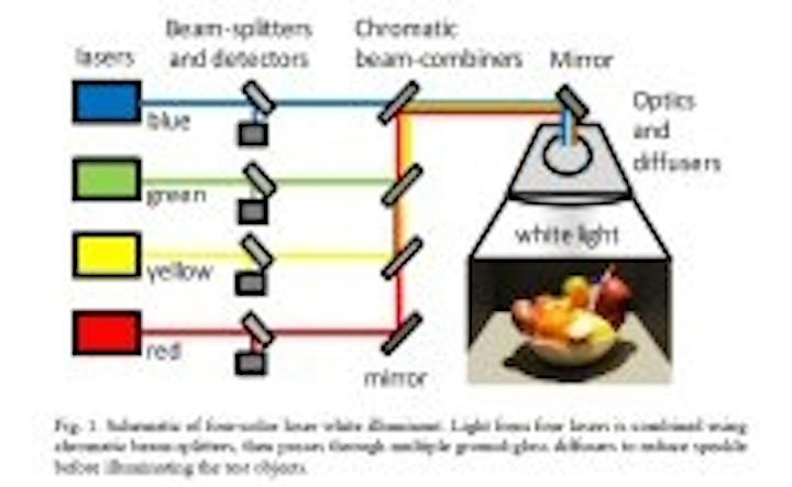 Content Dam Leds En Articles 2011 07 Journal Explores Optics Research In Leds For Lighting Leftcolumn Article Thumbnailimage File