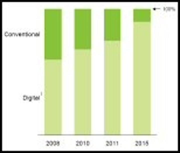 Content Dam Leds En Articles 2011 09 Slower Market Growth Affects Osram Ipo Hurts Public Companies Leftcolumn Article Thumbnailimage File