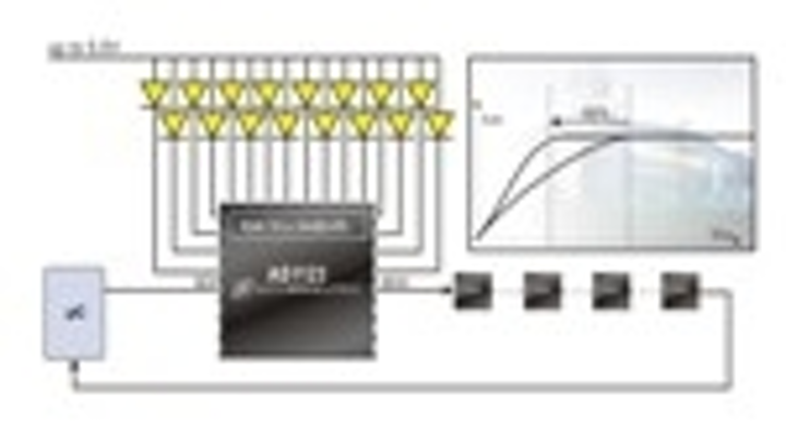Content Dam Leds En Articles 2011 10 Austriamicrosystems Launches Drivers For Led Displays And Camera Flash Leftcolumn Article Thumbnailimage File
