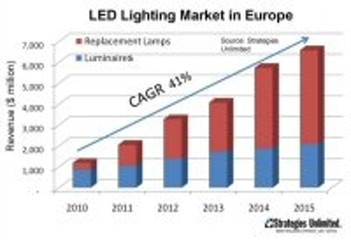 Content Dam Leds En Articles 2011 10 Sil Europe News Led Market Lemnis And Ikea Zhaga And Iec Standards Leftcolumn Article Thumbnailimage File