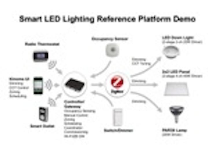 Content Dam Leds En Articles 2012 01 Marvell Announces Smart Led Lighting Platform At Ces Leftcolumn Article Thumbnailimage File