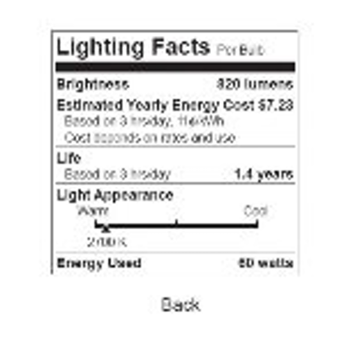 Ftc And Doe Lighting Facts Labels How Do They Differ