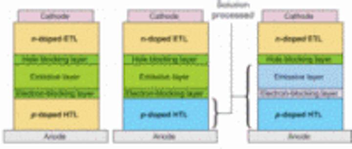 Content Dam Leds En Articles Print Volume 5 Issue 12 Features Web Exclusive Organic Semiconductor Sources Hybrid Oleds Combine Vapor Deposition With Solution Proc Leftcolumn Article Thumbnailimage File