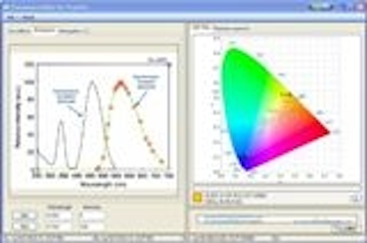 Content Dam Leds En Articles Print Volume 6 Issue 2 Features Software Predicts Performance Of Phosphor Down Converted White Led Designs Leftcolumn Article Thumbnailimage File