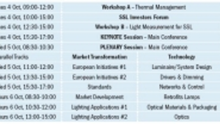 Content Dam Leds En Articles Print Volume 8 Issue 8 Features Strategies In Light Europe Conference Exhibition Overview Leftcolumn Article Thumbnailimage File