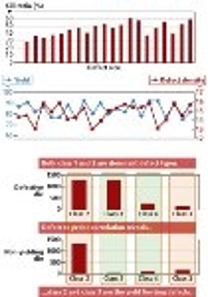 Content Dam Leds En Articles Print Volume 8 Issue 9 Features Advanced Analysis And Control Systems Could Multiply Yields In Led Manufacturing Processes Magazine Leftcolumn Article Thumbnailimage File
