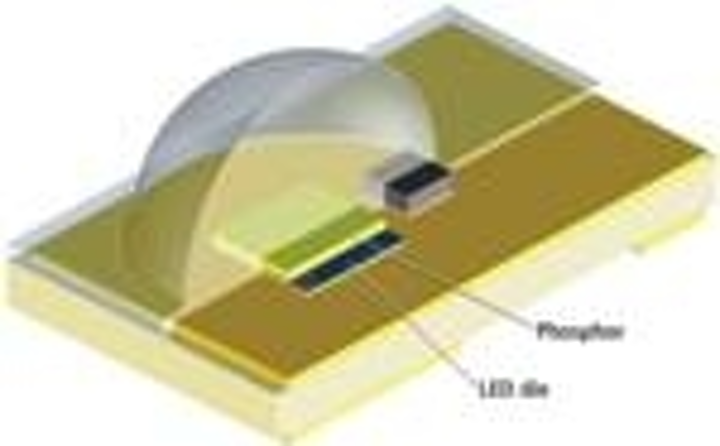 Content Dam Leds En Articles Print Volume 9 Issue 9 Features Remote Phosphor Technology Can Deliver A More Uniform And Attractive Light Output From Led Lamps Mag Leftcolumn Article Thumbnailimage File