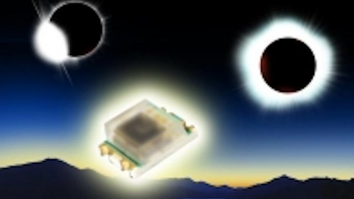 Content Dam Leds En Ugc 2006 06 Osram Ambient Light Sensor Adjusts Display Brightness Leftcolumn Article Thumbnailimage File