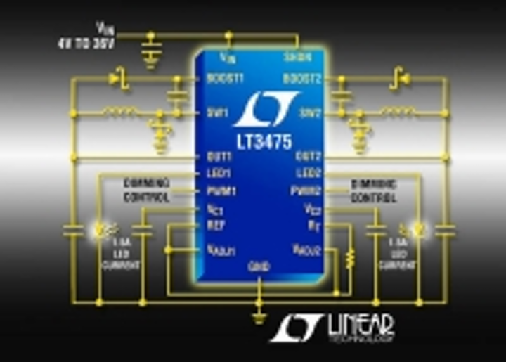 Content Dam Leds En Ugc 2007 01 Dual 36v Step Down Led Driver Delivers Up To 1 5a Channel And Offers 3000 1 True Color Pwm Dimming Leftcolumn Article Thumbnailimage File