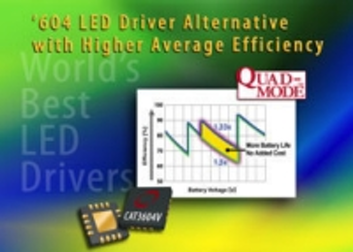 Content Dam Leds En Ugc 2007 12 Catalyst Launches Alternative To Industry Standard 604 Led Driver With Improved Average Efficiency Leftcolumn Article Thumbnailimage File