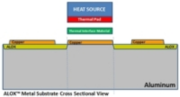 Content Dam Leds En Ugc 2008 04 Selective Insulation Mcpcb With Direct Thermal Path For Led Leftcolumn Article Thumbnailimage File