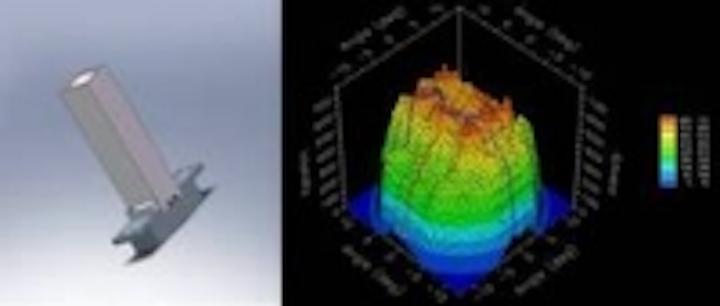 Content Dam Leds En Ugc 2008 05 Osci S Lumenhammer Led Light Engine Delivers High Brightness Leftcolumn Article Thumbnailimage File