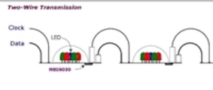 Content Dam Leds En Ugc 2009 02 Macroblock Launches 40v 3 Channel Constant Current Driver For Led Architectural Lighting Leftcolumn Article Thumbnailimage File