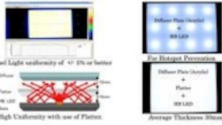 Content Dam Leds En Ugc 2009 03 Unibrite Introduces An Led Flat Panel Leftcolumn Article Thumbnailimage File