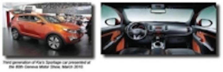 Content Dam Leds En Ugc 2010 04 Kia Sportage Sparkles With Dominant Leds Leftcolumn Article Thumbnailimage File