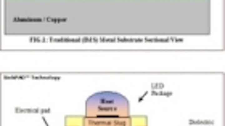 Content Dam Leds En Ugc 2010 06 Sinkpad Corp Launches Thermal Management Printed Circuit Board For Led Cooling Applications Leftcolumn Article Thumbnailimage File