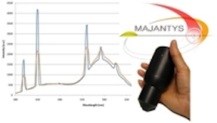Content Dam Leds En Ugc 2010 08 Majantys Releases Updated Probe4light Spectrometer Leftcolumn Article Thumbnailimage File
