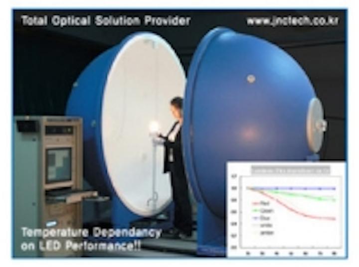 Content Dam Leds En Ugc 2010 11 J C Technology Light Measurement System Leftcolumn Article Thumbnailimage File