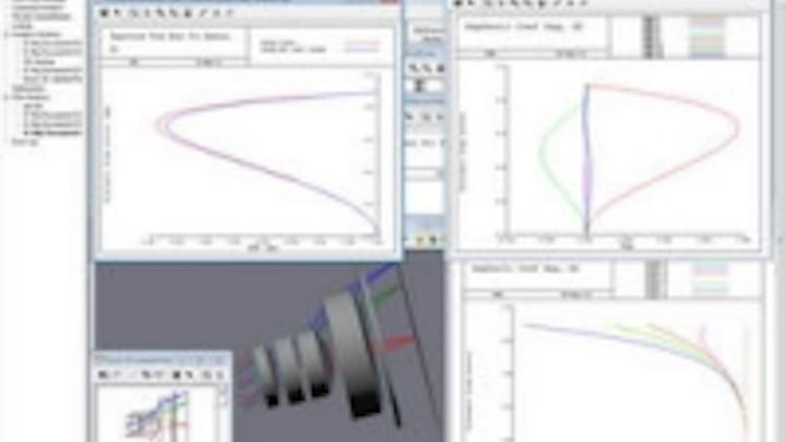Content Dam Leds En Ugc 2011 03 Synopsys Code V Enhances Aspheric Lens System Design Leftcolumn Article Thumbnailimage File