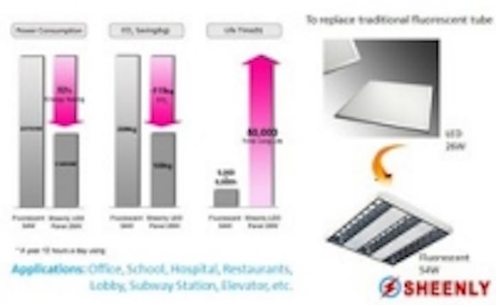 Content Dam Leds En Ugc 2011 06 Sheenly 600mm 26w Ultra Slim Led Panel Leftcolumn Article Thumbnailimage File