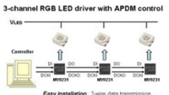 Content Dam Leds En Ugc 2011 07 My Semi Launches 3 Channels For Rgb High Power Apdm Gray Scale Adjustment Constant Current Led Drive Leftcolumn Article Thumbnailimage File